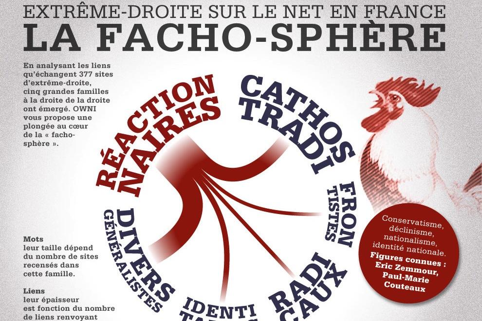 fachosphere-tendance