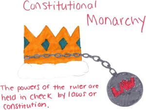 constitutionnal-monarchy