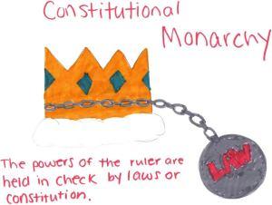 constitutionnal-monarchy